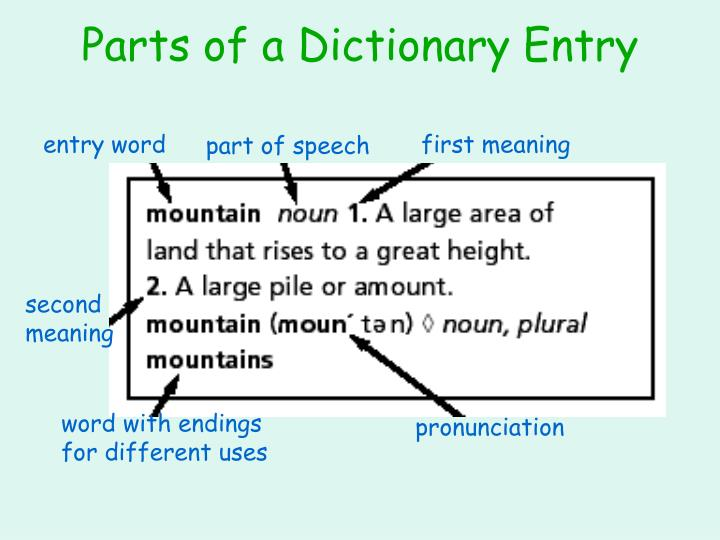 cara belajar membaca kata dalam kamus bahasa inggris pronouciation